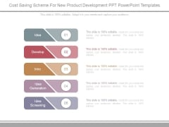 Cost Saving Scheme For New Product Development Ppt Powerpoint Templates