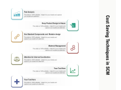 Cost Saving Techniques In SCM Ppt PowerPoint Presentation Gallery Infographics PDF