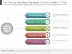Cost Savings And Merger Synergies Sample Powerpoint Slides