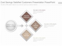 Cost Savings Satisfied Customers Presentation Powerpoint