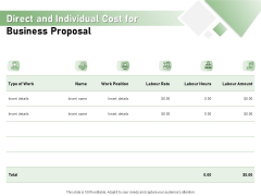 Cost Savings To A Company Direct And Individual Cost For Business Proposal Themes PDF