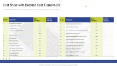 Cost Sheet With Detailed Cost Element Opening Ppt Ideas Structure PDF