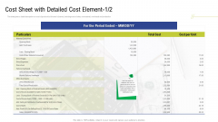 Cost Sheet With Detailed Cost Element Particulars Topics PDF