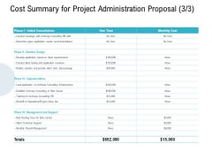 Cost Summary For Project Administration Proposal Design Ppt PowerPoint Presentation Professional Deck