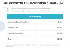 Cost Summary For Project Administration Proposal Plan Ppt PowerPoint Presentation Layouts Deck