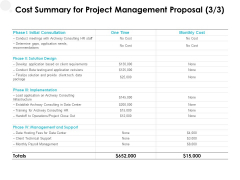 Cost Summary For Project Management Proposal Initial Ppt PowerPoint Presentation Layouts Microsoft