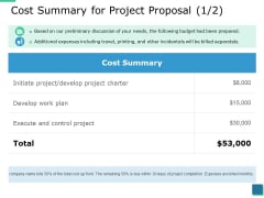 Cost Summary For Project Proposal Stratgey Ppt PowerPoint Presentation Outline Vector