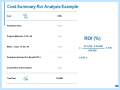 Cost Summary ROI Analysis Example Ppt PowerPoint Presentation Icon Topics