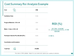 Cost Summary ROI Analysis Example Ppt PowerPoint Presentation Infographics Themes
