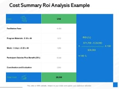 Cost Summary ROI Analysis Example Ppt PowerPoint Presentation Model Format Ideas