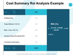 Cost Summary Roi Analysis Example Ppt PowerPoint Presentation Gallery Files