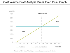cost volume profit analysis break even point graph ppt powerpoint presentation professional shapes