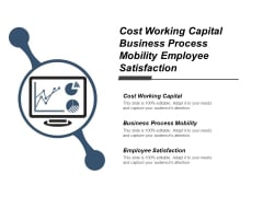 Cost Working Capital Business Process Mobility Employee Satisfaction Ppt PowerPoint Presentation Pictures Slides