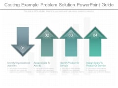 Costing Example Problem Solution Powerpoint Guide