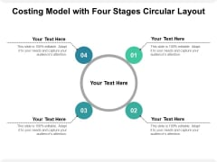Costing Model With Four Stages Circular Layout Ppt PowerPoint Presentation Professional Shapes PDF
