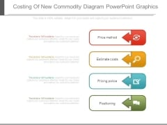 Costing Of New Commodity Diagram Powerpoint Graphics