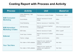 Costing Report With Process And Activity Ppt PowerPoint Presentation Portfolio Master Slide PDF