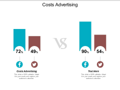 Costs Advertising Ppt PowerPoint Presentation File Slide Cpb