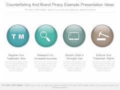 Counterfeiting And Brand Piracy Example Presentation Ideas