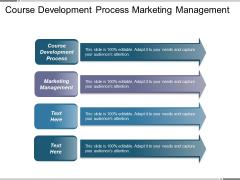 Course Development Process Marketing Management Ppt PowerPoint Presentation Model Gallery