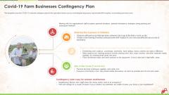 Covid 19 Farm Businesses Contingency Plan Ppt File Show PDF