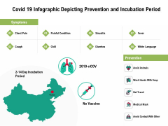 Covid 19 Infographic Depicting Prevention And Incubation Period Ppt PowerPoint Presentation Slides Structure PDF