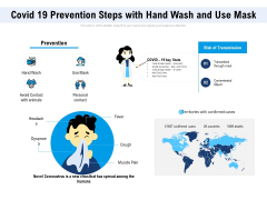 Covid 19 Prevention Steps With Hand Wash And Use Mask Ppt PowerPoint Presentation Slide Download PDF