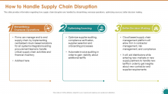 Covid 19 Risk Mitigation Measures On Live Sports How To Handle Supply Chain Disruption Introduction PDF
