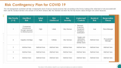 Covid 19 Risk Mitigation Measures On Live Sports Risk Contingency Plan For COVID 19 Elements PDF