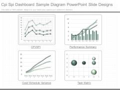 Cpi Spi Dashboard Sample Diagram Powerpoint Slide Designs
