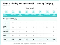 Craft The Perfect Event Proposal Event Marketing Recap Proposal Leads By Category Mockup PDF