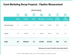 Craft The Perfect Event Proposal Event Marketing Recap Proposal Pipeline Measurement Icons PDF