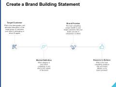 Create A Brand Building Statement Ppt PowerPoint Presentation Slides Icon