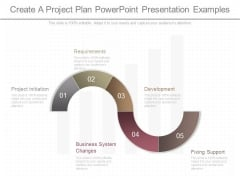 Create A Project Plan Powerpoint Presentation Examples