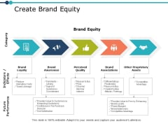 Create Brand Equity Marketing Ppt PowerPoint Presentation Summary Graphic Tips