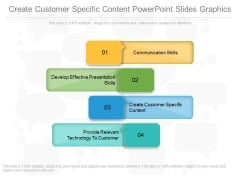 Create Customer Specific Content Powerpoint Slides Graphics