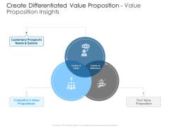 Create Differentiated Value Proposition Value Proposition Insights Mockup PDF