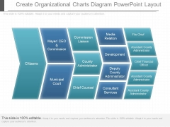 Create Organizational Charts Diagram Powerpoint Layout