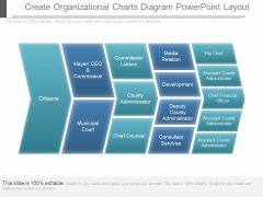 Create Organizational Charts Diagram Powerpoint Layout