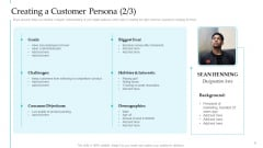 Creating A Customer Persona After Steps To Improve Customer Engagement For Business Development Sample PDF