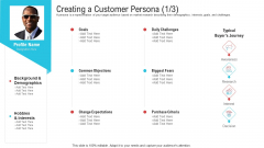 Creating A Customer Persona Background Ppt Outline Layouts PDF