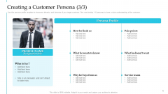 Creating A Customer Persona Finds Steps To Improve Customer Engagement For Business Development Inspiration PDF
