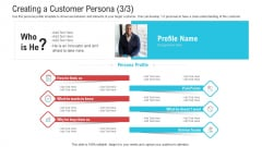 Creating A Customer Persona Service Teams Ppt Gallery Graphics Download PDF