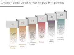 Creating A Digital Marketing Plan Template Ppt Summary