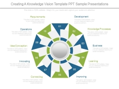 Creating A Knowledge Vision Template Ppt Sample Presentations