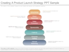 Creating A Product Launch Strategy Ppt Sample