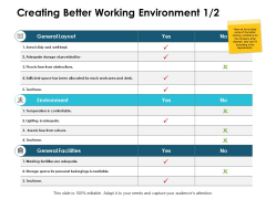 Creating Better Working Environment Facilities Management Ppt PowerPoint Presentation Inspiration Examples
