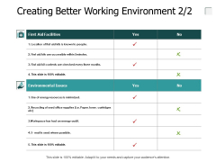 Creating Better Working Environment Location Ppt PowerPoint Presentation Styles Example