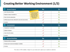 Creating Better Working Environment Table Ppt PowerPoint Presentation Pictures Format