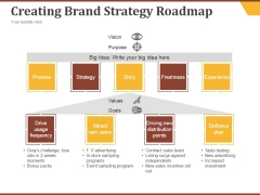 Creating Brand Strategy Roadmap Ppt PowerPoint Presentation Diagrams